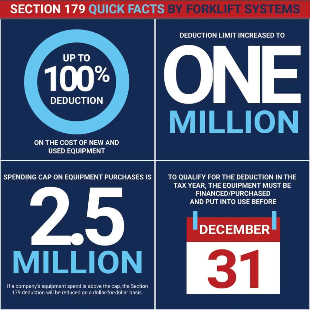 Section 179 Tax Deduction Facts